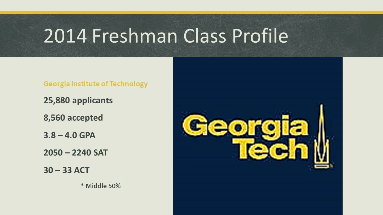 2014 Freshman Class Profile Georgia Institute of Technology 25,880 applicants 8,560 accepted 3.8 – 4.0 GPA 2050 – 2240 SAT 30 – 33 ACT * Middle 50%