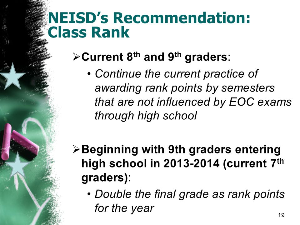  Current 8 th and 9 th graders: Continue the current practice of awarding rank points by semesters that are not influenced by EOC exams through high school  Beginning with 9th graders entering high school in (current 7 th graders): Double the final grade as rank points for the year NEISD's Recommendation: Class Rank 19