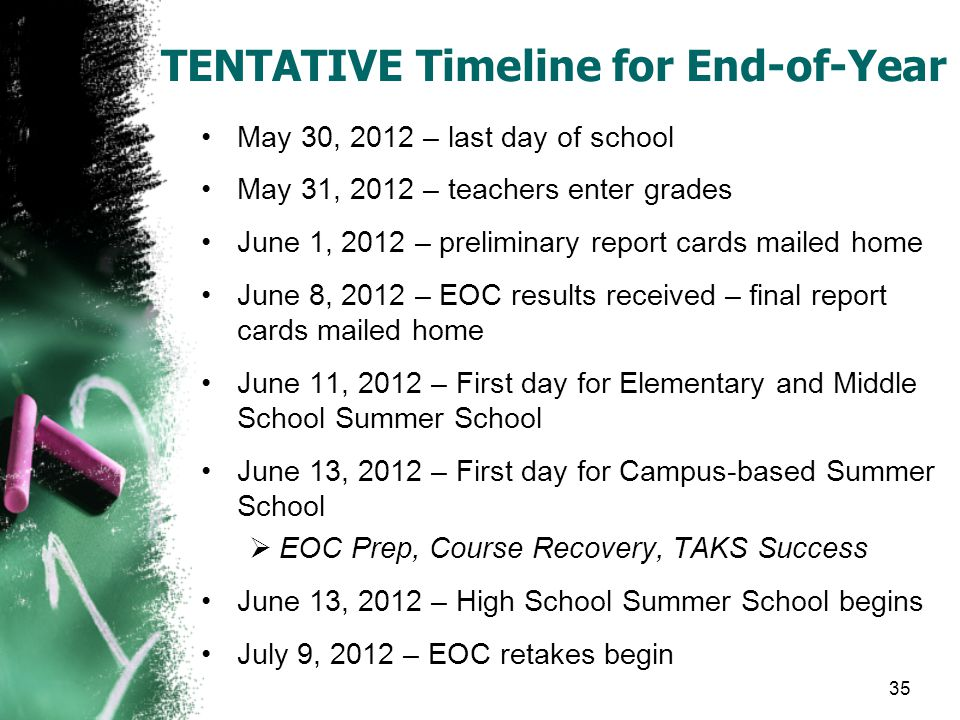 TENTATIVE Timeline for End-of-Year May 30, 2012 – last day of school May 31, 2012 – teachers enter grades June 1, 2012 – preliminary report cards mailed home June 8, 2012 – EOC results received – final report cards mailed home June 11, 2012 – First day for Elementary and Middle School Summer School June 13, 2012 – First day for Campus-based Summer School  EOC Prep, Course Recovery, TAKS Success June 13, 2012 – High School Summer School begins July 9, 2012 – EOC retakes begin 35