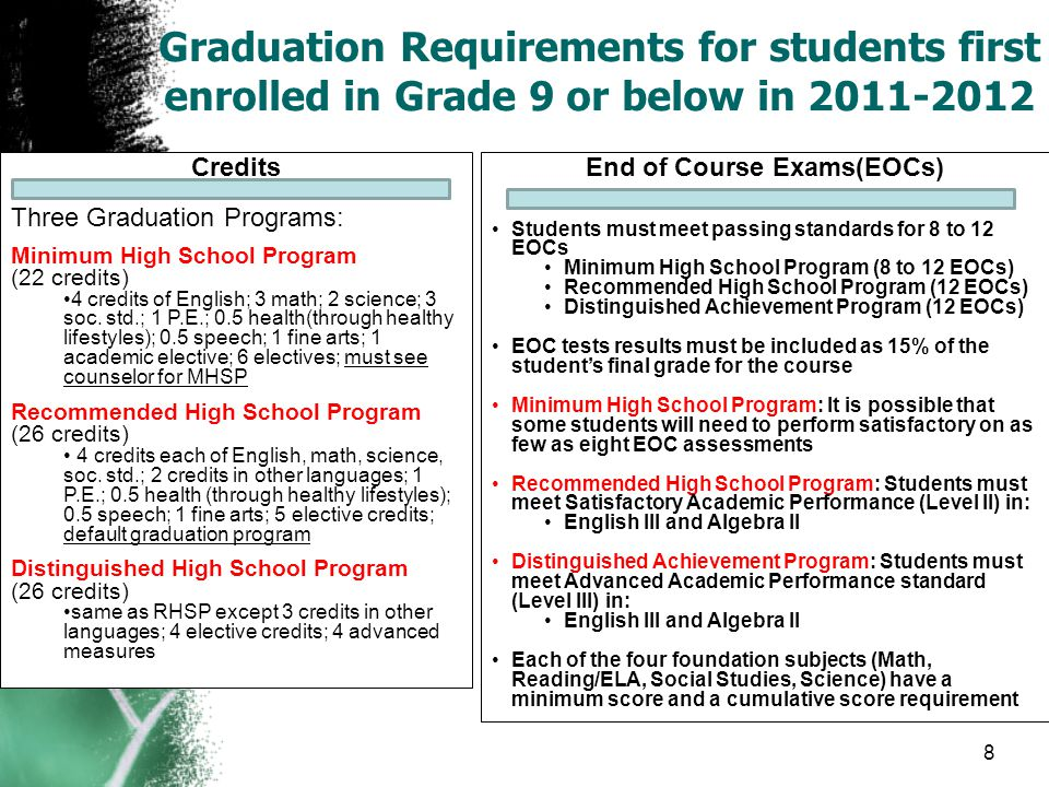 End of Course Exams(EOCs) Students must meet passing standards for 8 to 12 EOCs Minimum High School Program (8 to 12 EOCs) Recommended High School Program (12 EOCs) Distinguished Achievement Program (12 EOCs) EOC tests results must be included as 15% of the student's final grade for the course Minimum High School Program: It is possible that some students will need to perform satisfactory on as few as eight EOC assessments Recommended High School Program: Students must meet Satisfactory Academic Performance (Level II) in: English III and Algebra II Distinguished Achievement Program: Students must meet Advanced Academic Performance standard (Level III) in: English III and Algebra II Each of the four foundation subjects (Math, Reading/ELA, Social Studies, Science) have a minimum score and a cumulative score requirement Graduation Requirements for students first enrolled in Grade 9 or below in Credits Three Graduation Programs: Minimum High School Program (22 credits) 4 credits of English; 3 math; 2 science; 3 soc.