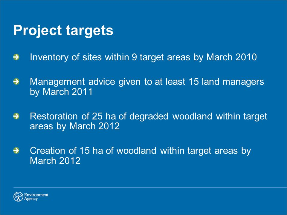 Project targets Inventory of sites within 9 target areas by March 2010 Management advice given to at least 15 land managers by March 2011 Restoration of 25 ha of degraded woodland within target areas by March 2012 Creation of 15 ha of woodland within target areas by March 2012