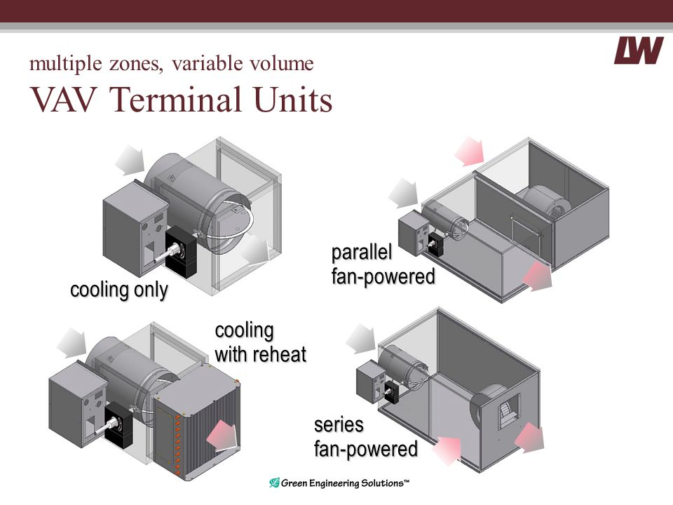 Heating, Ventilation and Conditioning (HVAC) for Hospitals 1