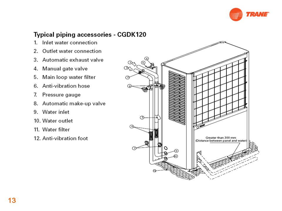 Trane Variable Water Flow System - ppt video online download on