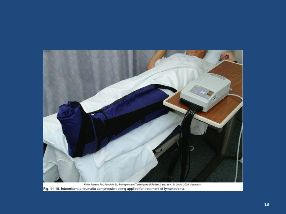 Compression 1 Effects Of External Compression Improved Venous And