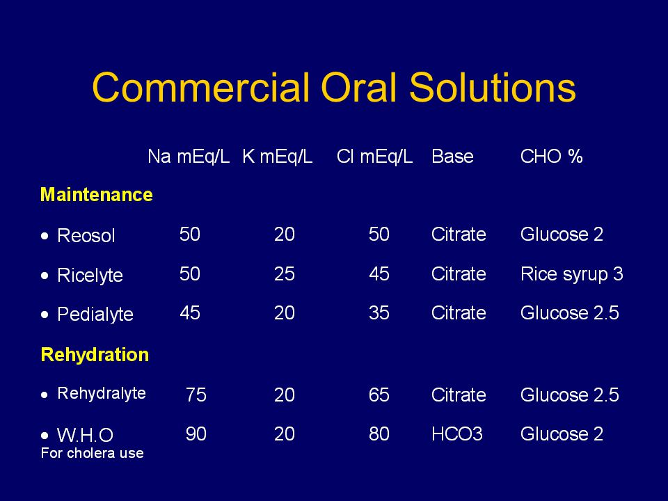 Commercial Oral Solutions