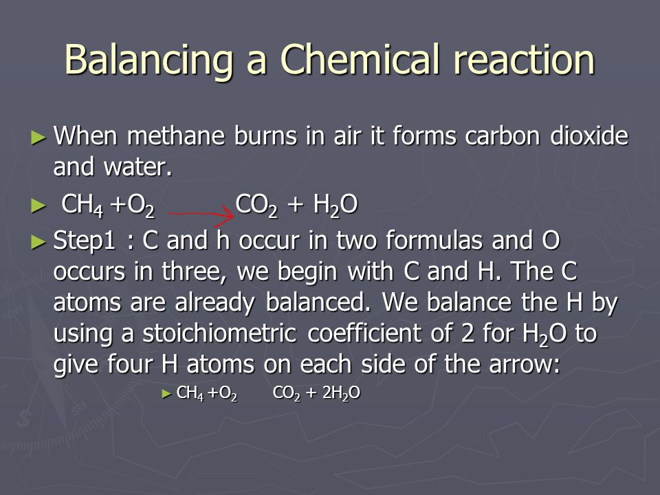 Balancing a Chemical reaction ► When methane burns in air it forms carbon dioxide and water.