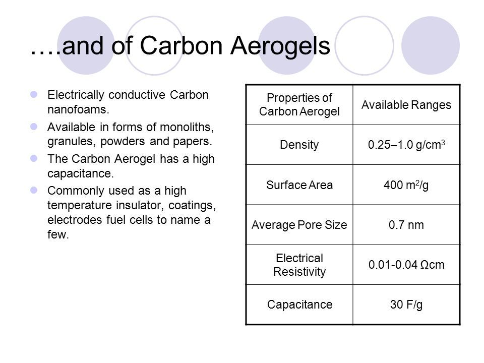 Electroplating of Carbon Aerogels By Naser Al-Mufachi  - ppt
