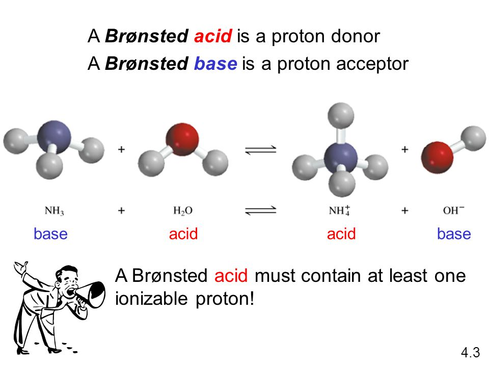 A Brønsted acid is a proton donor A Brønsted base is a proton acceptor acidbaseacidbase 4.3 A Brønsted acid must contain at least one ionizable proton!