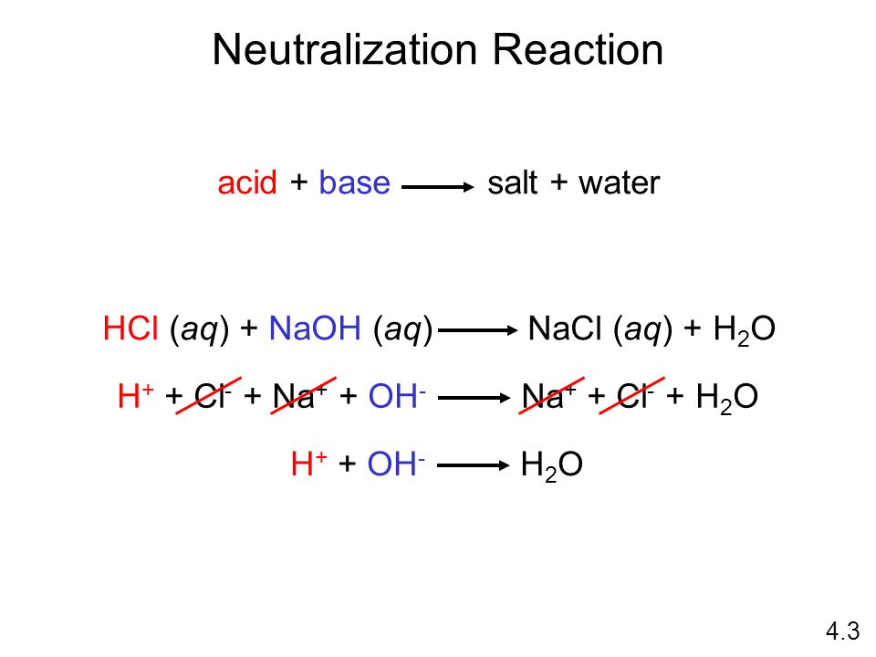 Neutralization Reaction acid + base salt + water HCl (aq) + NaOH (aq) NaCl (aq) + H 2 O H + + Cl - + Na + + OH - Na + + Cl - + H 2 O H + + OH - H 2 O 4.3