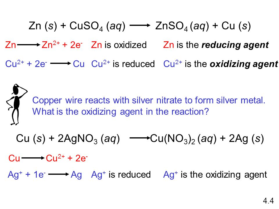 Zn (s) + CuSO 4 (aq) ZnSO 4 (aq) + Cu (s) Zn is oxidizedZn Zn e - Cu 2+ is reducedCu e - Cu Zn is the reducing agent Cu 2+ is the oxidizing agent 4.4 Copper wire reacts with silver nitrate to form silver metal.