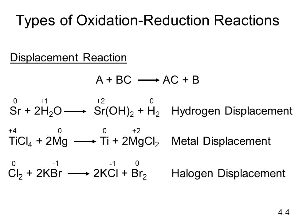 Displacement Reaction A + BC AC + B Sr + 2H 2 O Sr(OH) 2 + H 2 TiCl 4 + 2Mg Ti + 2MgCl 2 Cl 2 + 2KBr 2KCl + Br 2 Hydrogen Displacement Metal Displacement Halogen Displacement Types of Oxidation-Reduction Reactions