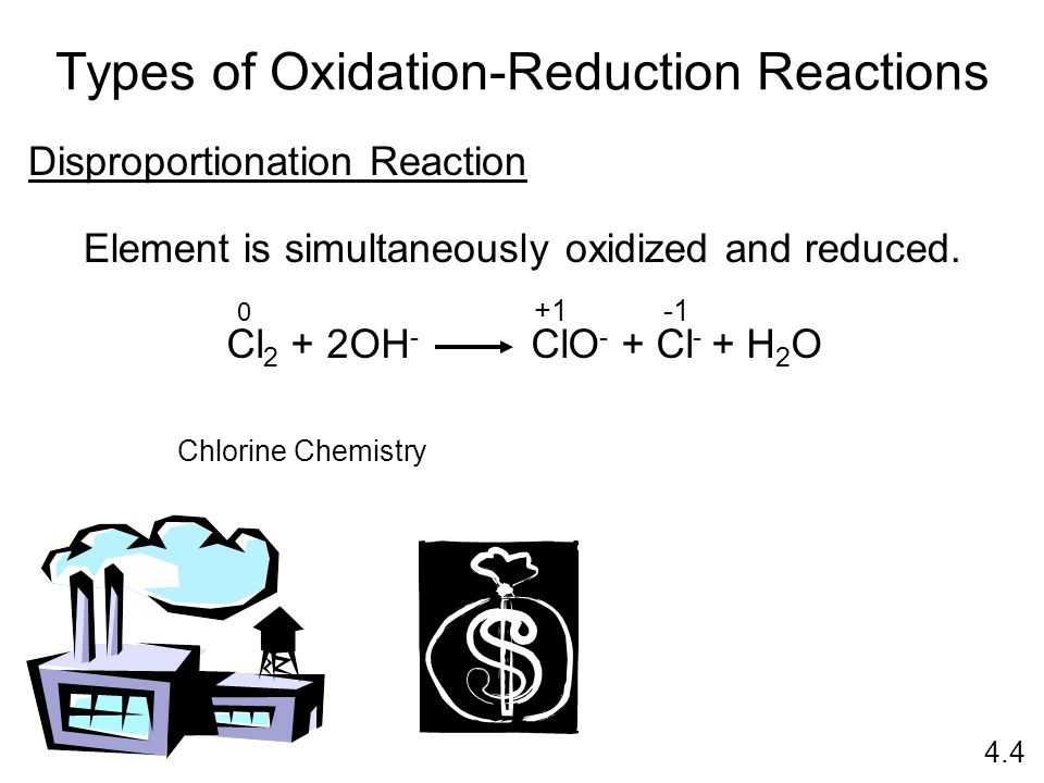 Disproportionation Reaction Cl 2 + 2OH - ClO - + Cl - + H 2 O Element is simultaneously oxidized and reduced.