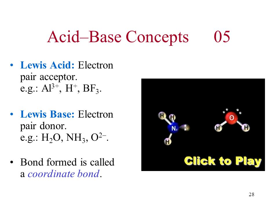 28 Acid–Base Concepts05 Lewis Acid: Electron pair acceptor.