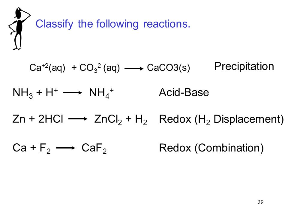 39 NH 3 + H + NH 4 + Zn + 2HCl ZnCl 2 + H 2 Ca + F 2 CaF 2 Precipitation Acid-Base Redox (H 2 Displacement) Redox (Combination) Classify the following reactions.