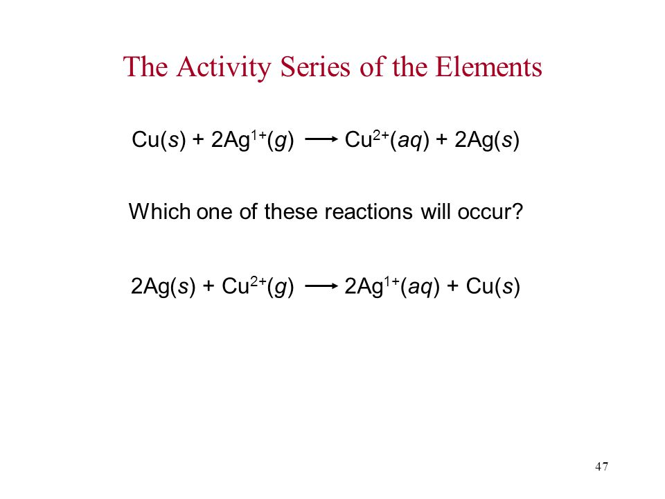 47 The Activity Series of the Elements 2Ag 1+ (aq) + Cu(s)2Ag(s) + Cu 2+ (g) Cu 2+ (aq) + 2Ag(s)Cu(s) + 2Ag 1+ (g) Which one of these reactions will occur
