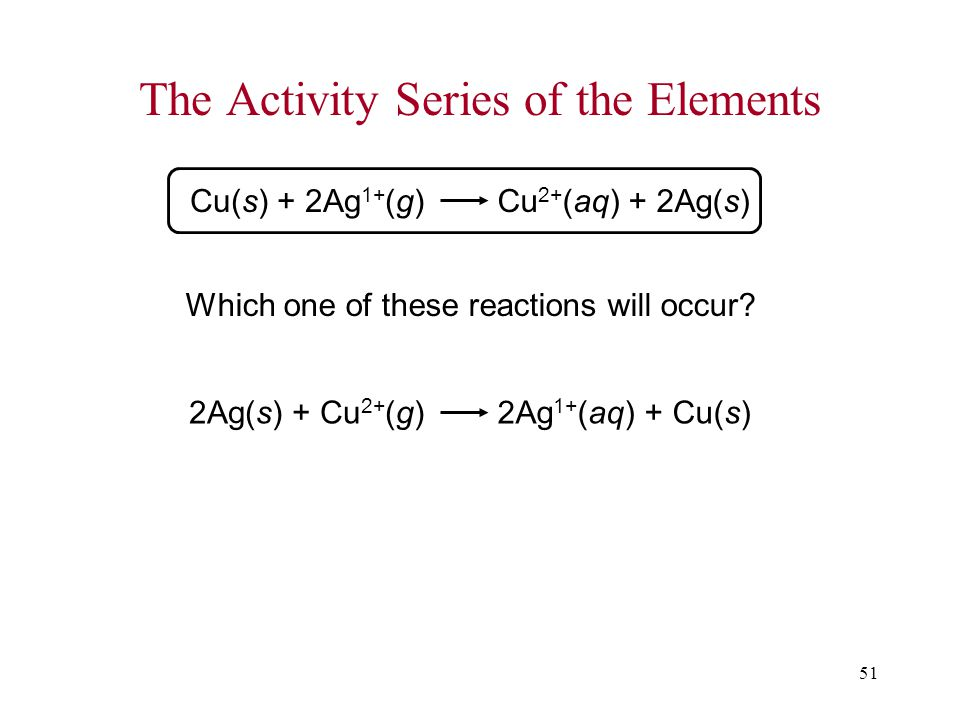51 The Activity Series of the Elements 2Ag 1+ (aq) + Cu(s)2Ag(s) + Cu 2+ (g) Cu 2+ (aq) + 2Ag(s)Cu(s) + 2Ag 1+ (g) Which one of these reactions will occur