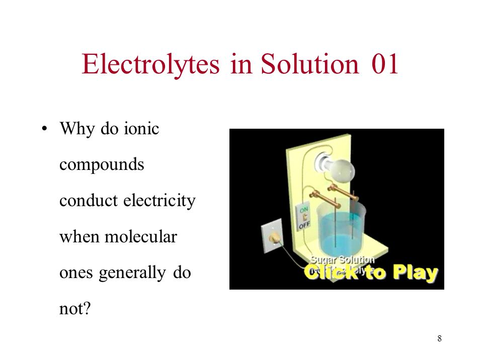 8 Electrolytes in Solution01 Why do ionic compounds conduct electricity when molecular ones generally do not