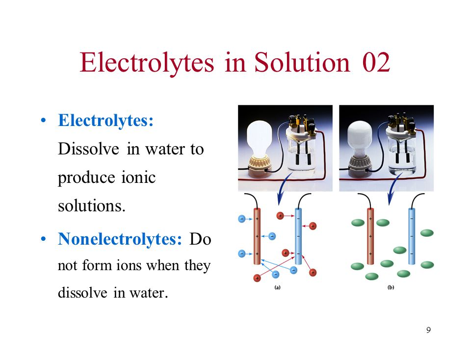 9 Electrolytes in Solution02 Electrolytes: Dissolve in water to produce ionic solutions.