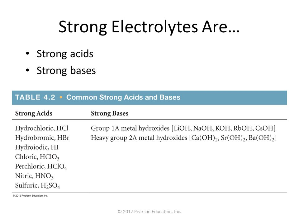 © 2012 Pearson Education, Inc. Strong Electrolytes Are… Strong acids Strong bases