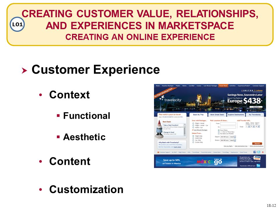 CREATING CUSTOMER VALUE, RELATIONSHIPS, AND EXPERIENCES IN MARKETSPACE CREATING AN ONLINE EXPERIENCE LO1  Customer Experience Content Context  Functional  Aesthetic Customization 18-12