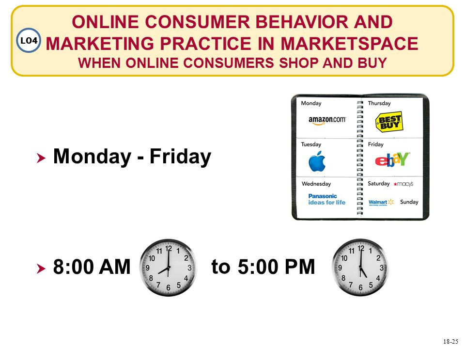 ONLINE CONSUMER BEHAVIOR AND MARKETING PRACTICE IN MARKETSPACE WHEN ONLINE CONSUMERS SHOP AND BUY LO4  Monday - Friday  8:00 AM5:00 PM to 18-25