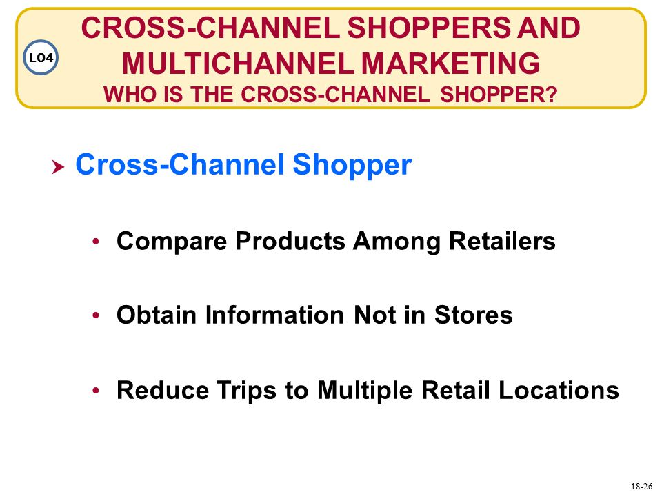 CROSS-CHANNEL SHOPPERS AND MULTICHANNEL MARKETING WHO IS THE CROSS-CHANNEL SHOPPER.