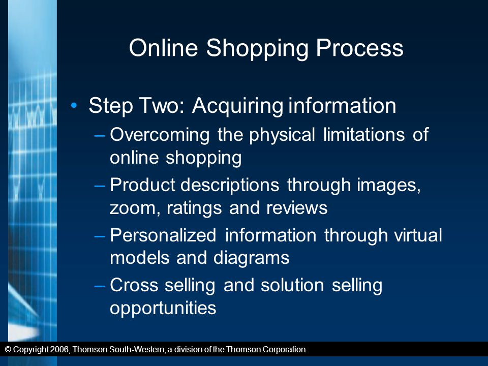 © Copyright 2006, Thomson South-Western, a division of the Thomson Corporation Online Shopping Process Step Two: Acquiring information –Overcoming the physical limitations of online shopping –Product descriptions through images, zoom, ratings and reviews –Personalized information through virtual models and diagrams –Cross selling and solution selling opportunities