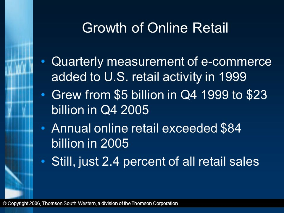 © Copyright 2006, Thomson South-Western, a division of the Thomson Corporation Growth of Online Retail Quarterly measurement of e-commerce added to U.S.