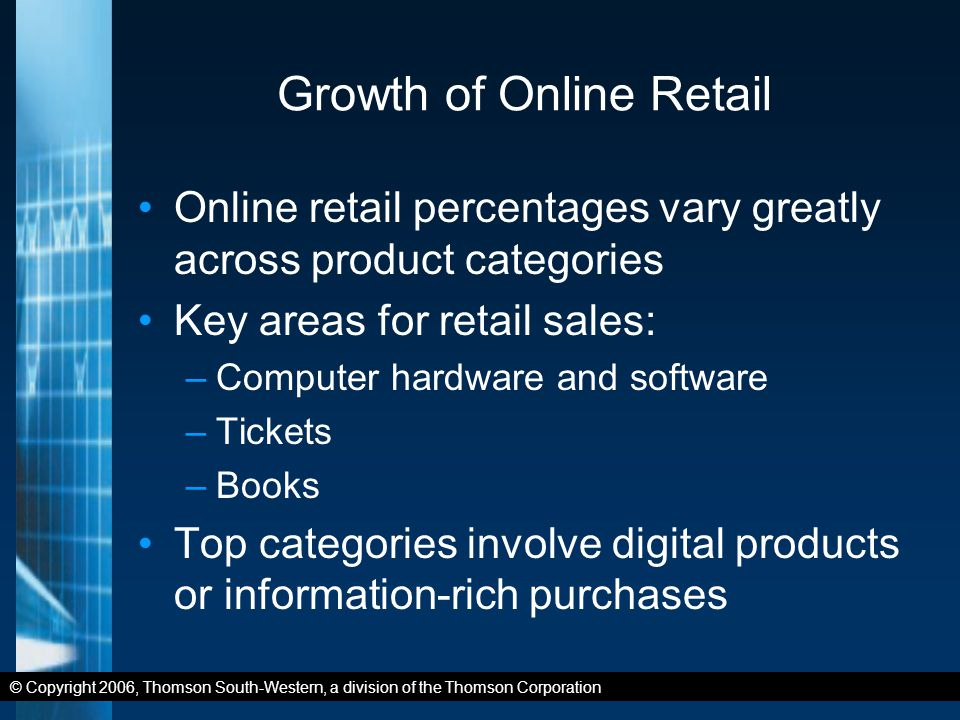 © Copyright 2006, Thomson South-Western, a division of the Thomson Corporation Growth of Online Retail Online retail percentages vary greatly across product categories Key areas for retail sales: –Computer hardware and software –Tickets –Books Top categories involve digital products or information-rich purchases