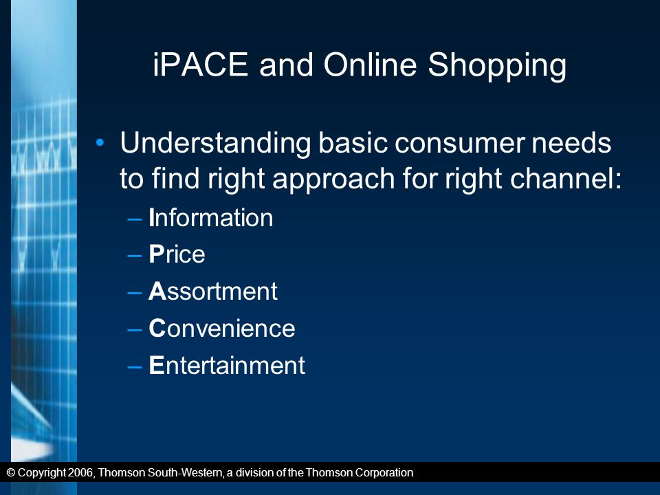 © Copyright 2006, Thomson South-Western, a division of the Thomson Corporation iPACE and Online Shopping Understanding basic consumer needs to find right approach for right channel: –Information –Price –Assortment –Convenience –Entertainment