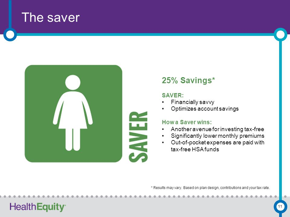 The saver 11 25% Savings* SAVER: Financially savvy Optimizes account savings How a Saver wins: Another avenue for investing tax-free Significantly lower monthly premiums Out-of-pocket expenses are paid with tax-free HSA funds * Results may vary.