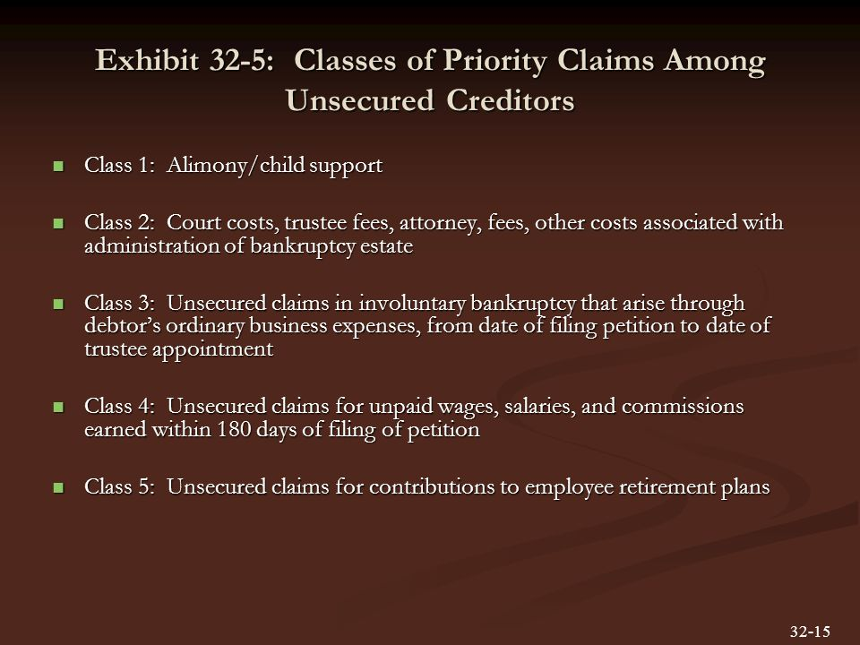 Exhibit 32-5: Classes of Priority Claims Among Unsecured Creditors Class 1: Alimony/child support Class 1: Alimony/child support Class 2: Court costs, trustee fees, attorney, fees, other costs associated with administration of bankruptcy estate Class 2: Court costs, trustee fees, attorney, fees, other costs associated with administration of bankruptcy estate Class 3: Unsecured claims in involuntary bankruptcy that arise through debtor's ordinary business expenses, from date of filing petition to date of trustee appointment Class 3: Unsecured claims in involuntary bankruptcy that arise through debtor's ordinary business expenses, from date of filing petition to date of trustee appointment Class 4: Unsecured claims for unpaid wages, salaries, and commissions earned within 180 days of filing of petition Class 4: Unsecured claims for unpaid wages, salaries, and commissions earned within 180 days of filing of petition Class 5: Unsecured claims for contributions to employee retirement plans Class 5: Unsecured claims for contributions to employee retirement plans 32-15