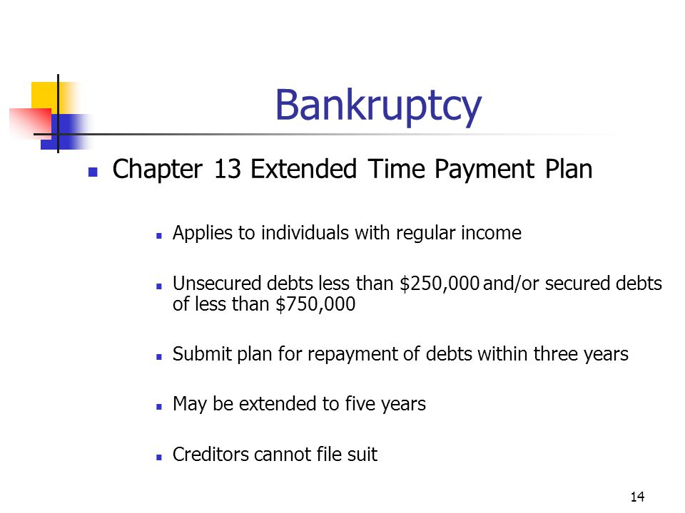 14 Chapter 13 Extended Time Payment Plan Applies to individuals with regular income Unsecured debts less than $250,000 and/or secured debts of less than $750,000 Submit plan for repayment of debts within three years May be extended to five years Creditors cannot file suit Bankruptcy