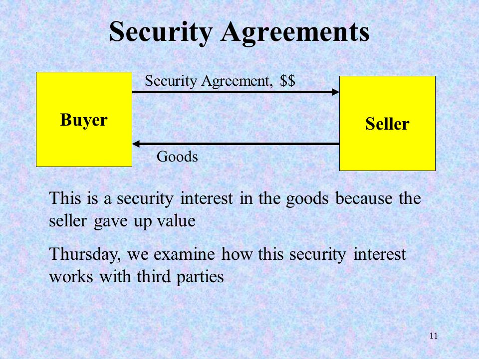 11 Security Agreements Buyer Seller Security Agreement, $$ Goods This is a security interest in the goods because the seller gave up value Thursday, we examine how this security interest works with third parties