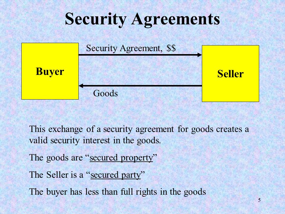 5 Security Agreements Buyer Seller Security Agreement, $$ Goods This exchange of a security agreement for goods creates a valid security interest in the goods.