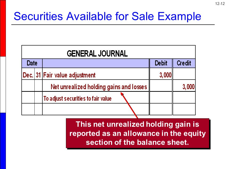 12-12 Securities Available for Sale Example.