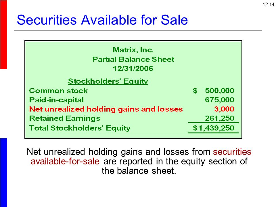 12-14 Securities Available for Sale Net unrealized holding gains and losses from securities available-for-sale are reported in the equity section of the balance sheet.