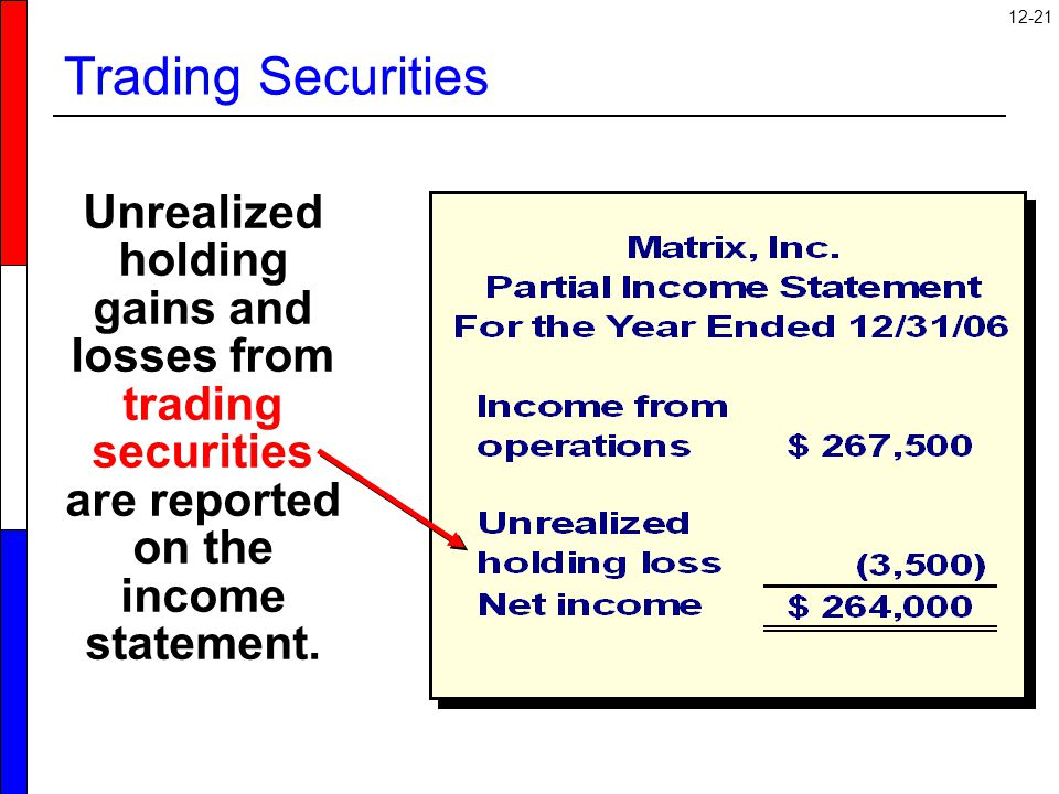 12-21 Trading Securities Unrealized holding gains and losses from trading securities are reported on the income statement.
