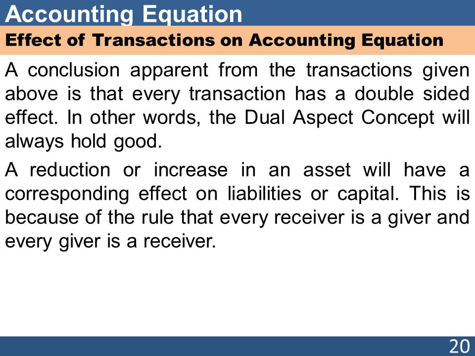 Accounting Equation Effect of Transactions on Accounting Equation A conclusion apparent from the transactions given above is that every transaction has a double sided effect.