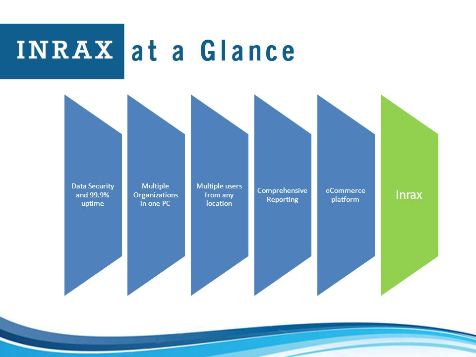 Data Security and 99.9% uptime Multiple Organizations in one PC Multiple users from any location Comprehensive Reporting eCommerce platform Inrax