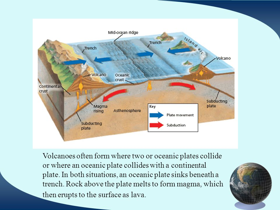 Volcanoes often form where two or oceanic plates collide or where an oceanic plate collides with a continental plate.