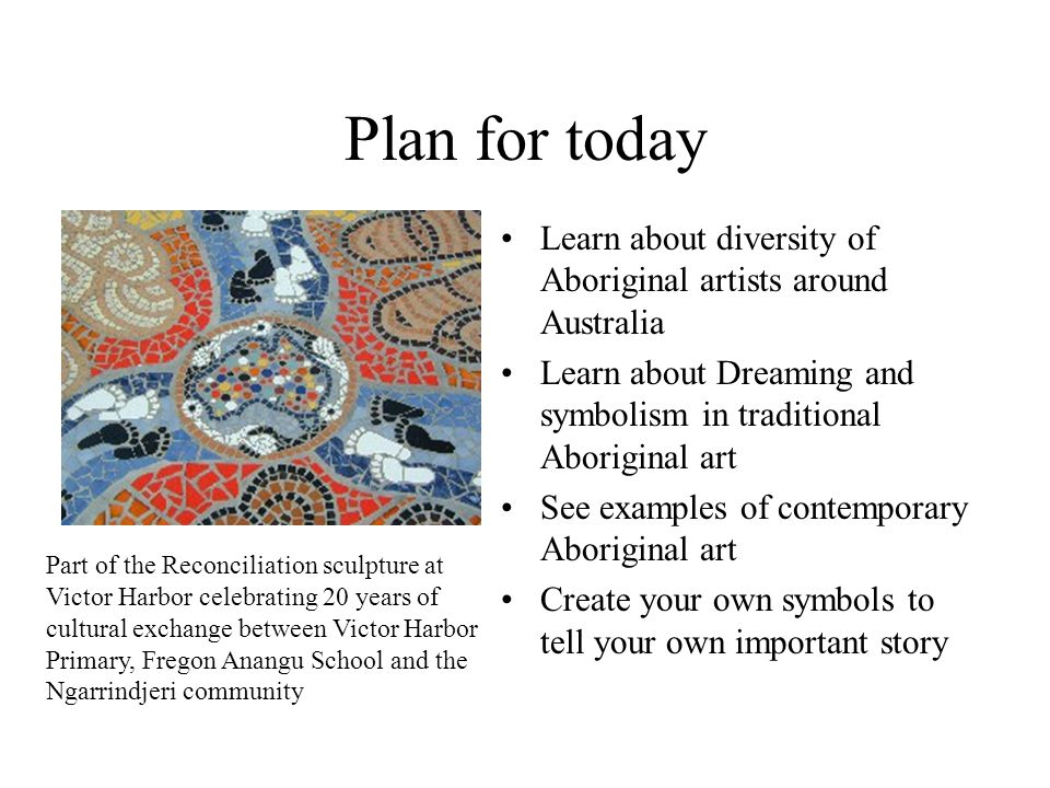 Aboriginal Art And The Dreaming Plan For Today Learn About