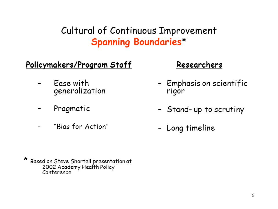 6 Cultural of Continuous Improvement Spanning Boundaries* Policymakers/Program Staff –Ease with generalization –Pragmatic – Bias for Action * Based on Steve Shortell presentation at 2002 Academy Health Policy Conference Researchers –Emphasis on scientific rigor –Stand- up to scrutiny –Long timeline