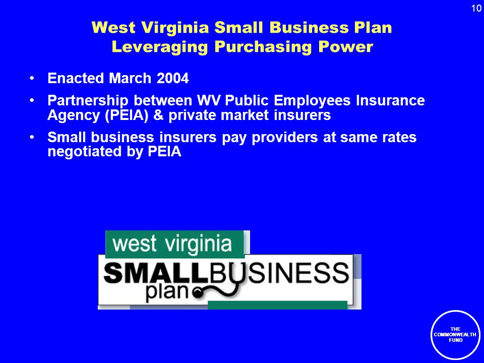 10 THE COMMONWEALTH FUND West Virginia Small Business Plan Leveraging Purchasing Power Enacted March 2004 Partnership between WV Public Employees Insurance Agency (PEIA) & private market insurers Small business insurers pay providers at same rates negotiated by PEIA THE COMMONWEALTH FUND
