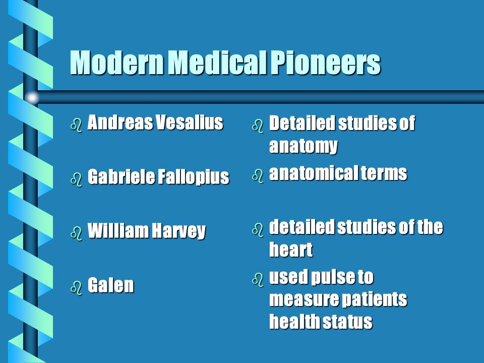 The History Of Medicine The History Of Medicine Famous People