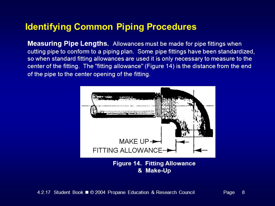 Student Book © 2004 Propane Education & Research CouncilPage 8 Identifying Common Piping Procedures Figure 14.