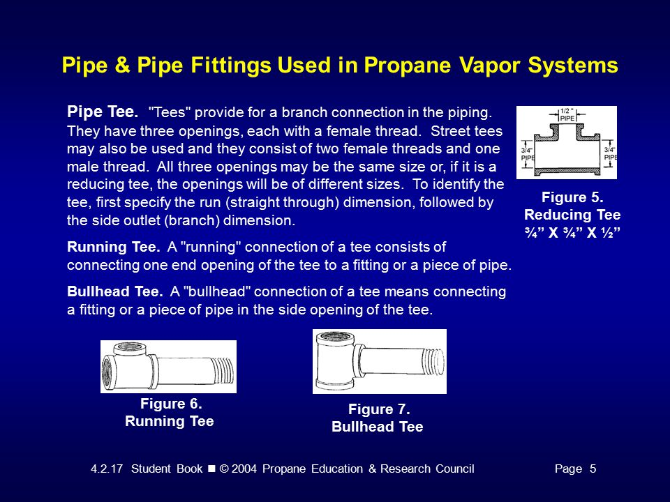 Student Book © 2004 Propane Education & Research CouncilPage 5 Pipe & Pipe Fittings Used in Propane Vapor Systems Figure 5.