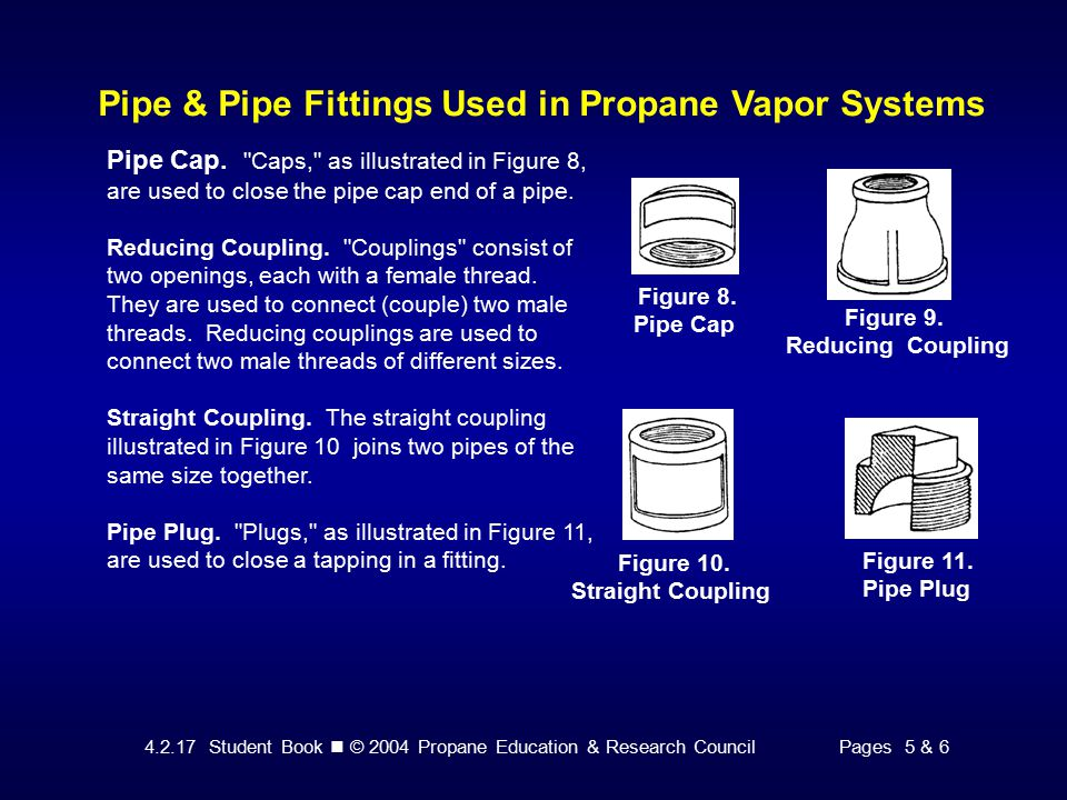 Student Book © 2004 Propane Education & Research CouncilPages 5 & 6 Pipe & Pipe Fittings Used in Propane Vapor Systems Figure 8.