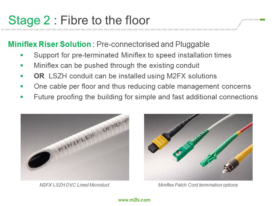 Enabling Low Risk and Cost Effective Fiber Deployment Mobily