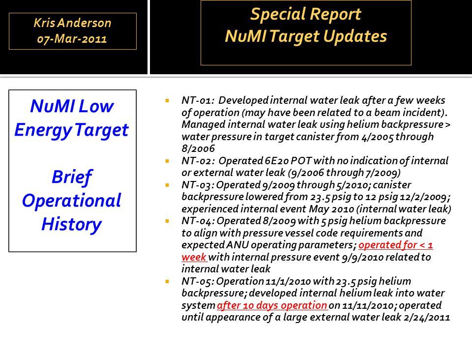 NT 01 Developed Internal Water Leak After A Few Weeks Of Operation
